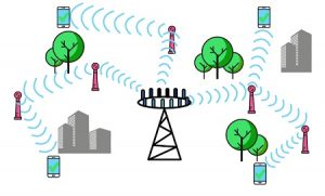 5G-Small-Cell