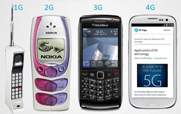 Evolution of wireless technolo...
