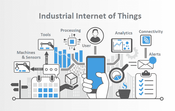Applications Of Industrial Internet Of Things on Primary Business