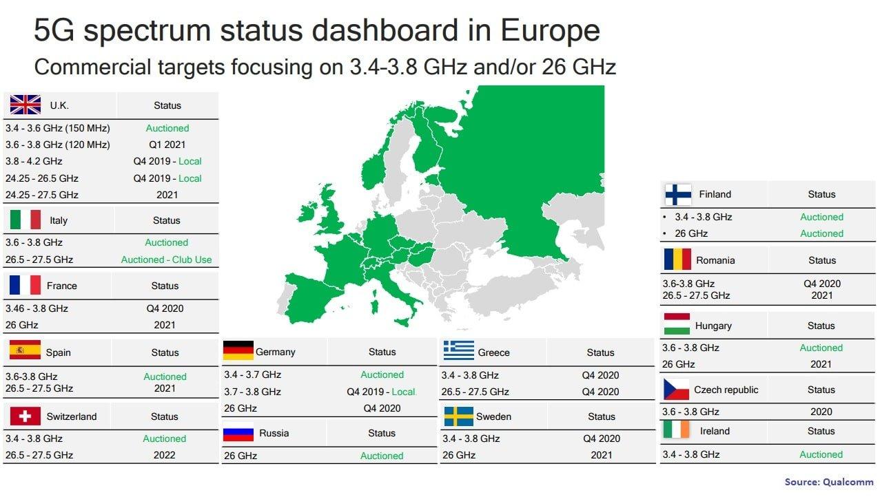 5G-spectrum-europe