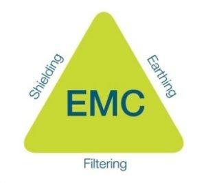 EMC-Principles