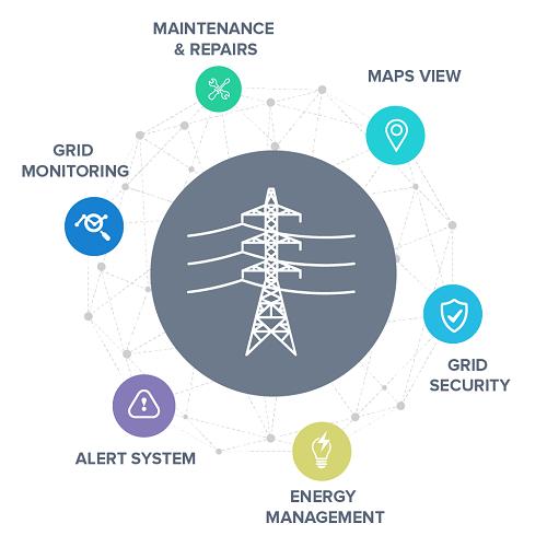 smart-power-grid
